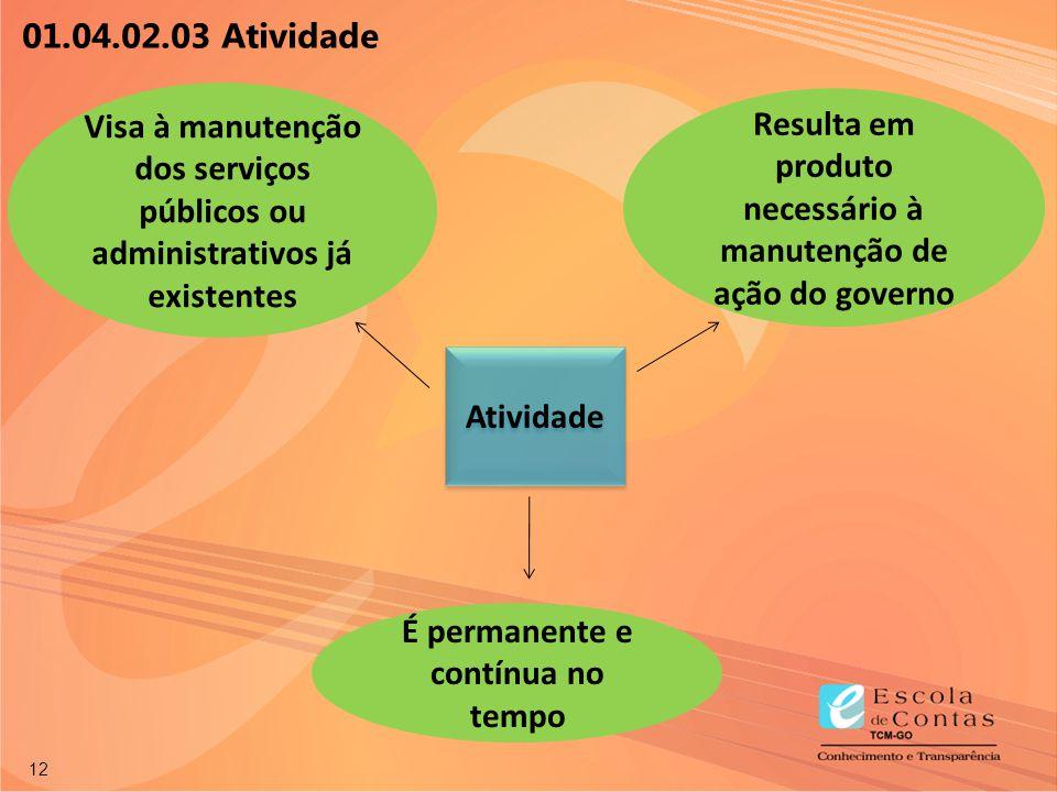 12 Atividade Resulta em produto necessário à manutenção de ação do governo É permanente e contínua no tempo Visa à manutenção dos serviços públicos ou