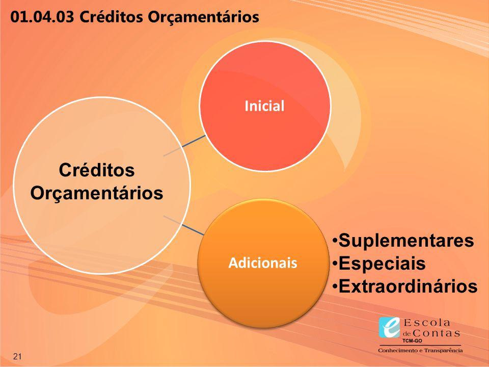 21 InicialAdicionais Créditos Orçamentários Suplementares Especiais Extraordinários 01.04.03 Créditos Orçamentários