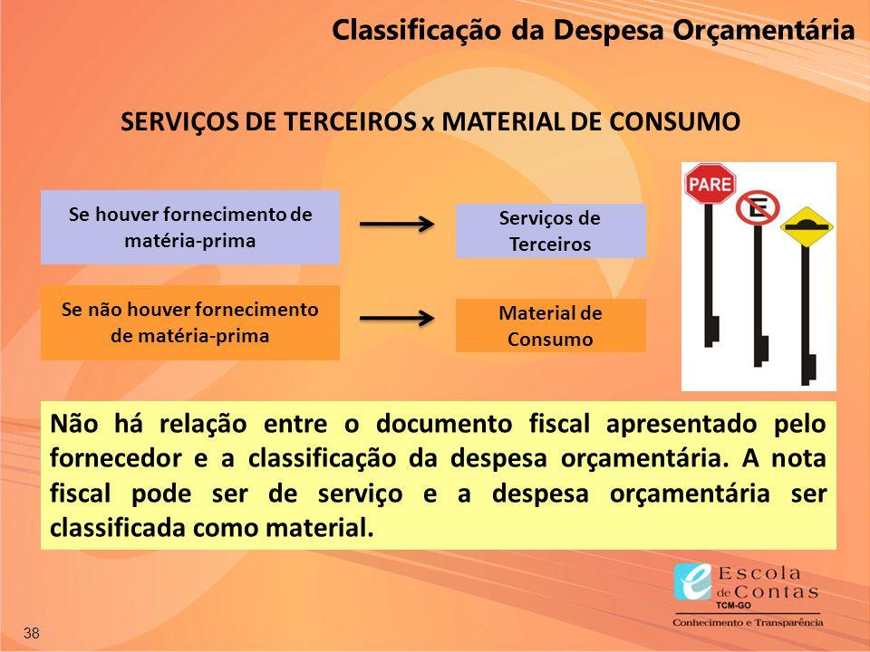 38 SERVIÇOS DE TERCEIROS x MATERIAL DE CONSUMO Se houver fornecimento de matéria-prima Serviços de Terceiros Material de Consumo Se não houver forneci