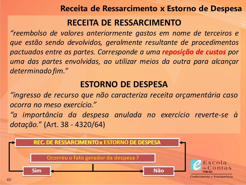"""40 RECEITA DE RESSARCIMENTO """"reembolso de valores anteriormente gastos em nome de terceiros e que estão sendo devolvidos, geralmente resultante de pro"""