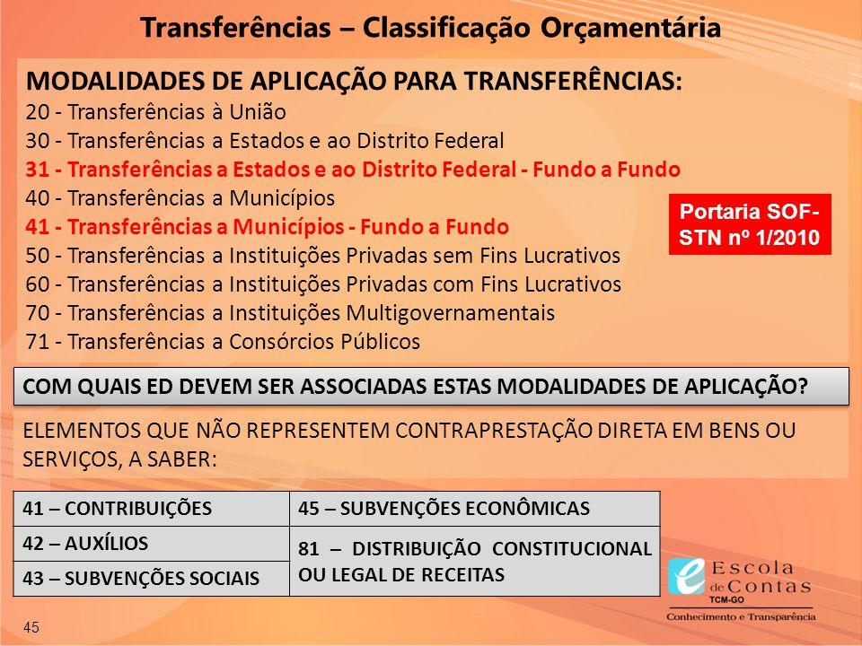 45 MODALIDADES DE APLICAÇÃO PARA TRANSFERÊNCIAS: 20 - Transferências à União 30 - Transferências a Estados e ao Distrito Federal 31 - Transferências a