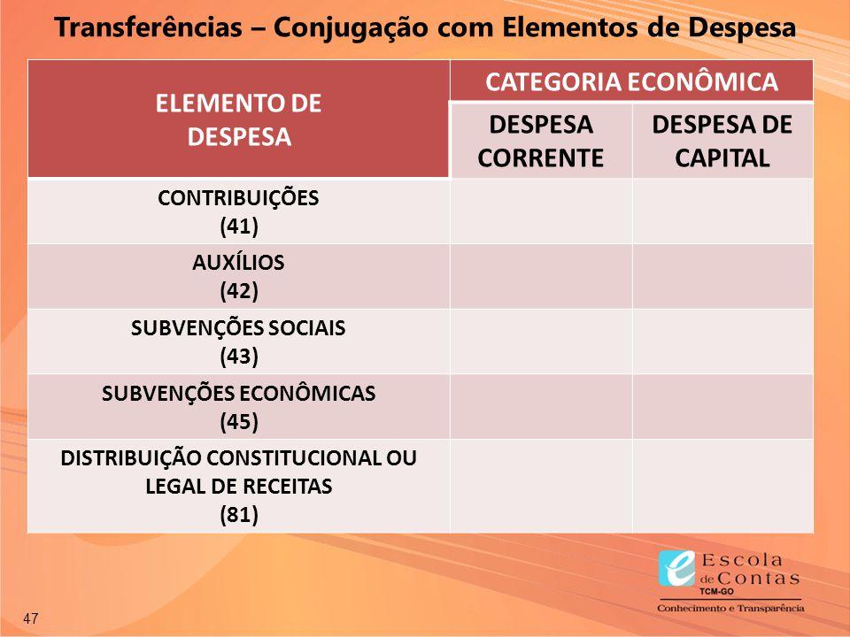 47 ELEMENTO DE DESPESA CATEGORIA ECONÔMICA DESPESA CORRENTE DESPESA DE CAPITAL CONTRIBUIÇÕES (41) AUXÍLIOS (42) SUBVENÇÕES SOCIAIS (43) SUBVENÇÕES ECO