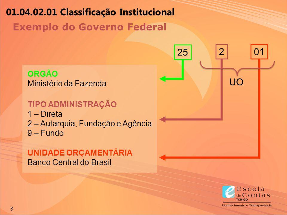 8 01 UNIDADE ORÇAMENTÁRIA Banco Central do Brasil 2 TIPO ADMINISTRAÇÃO 1 – Direta 2 – Autarquia, Fundação e Agência 9 – Fundo 25 ORGÃO Ministério da F