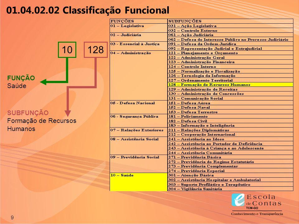20 01.04.02.04 Classificação por ND: Elemento da Despesa ELEMENTO DA DESPESA: Identifica os objetos de gastos; o que vai ser adquirido para consecução dos programas.