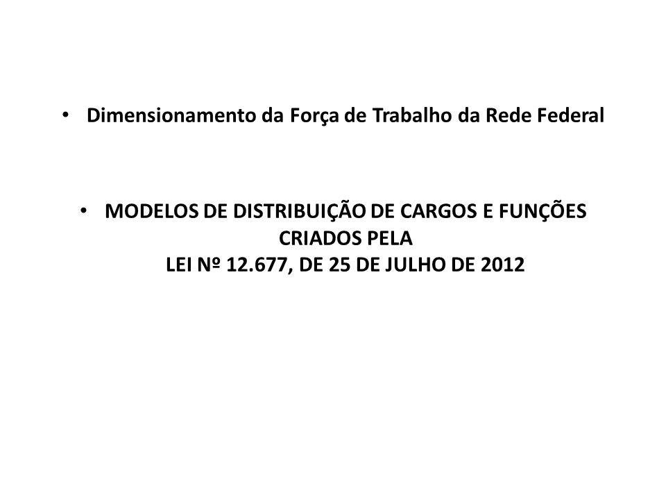Dimensionamento da Força de Trabalho da Rede Federal MODELOS DE DISTRIBUIÇÃO DE CARGOS E FUNÇÕES CRIADOS PELA LEI Nº 12.677, DE 25 DE JULHO DE 2012