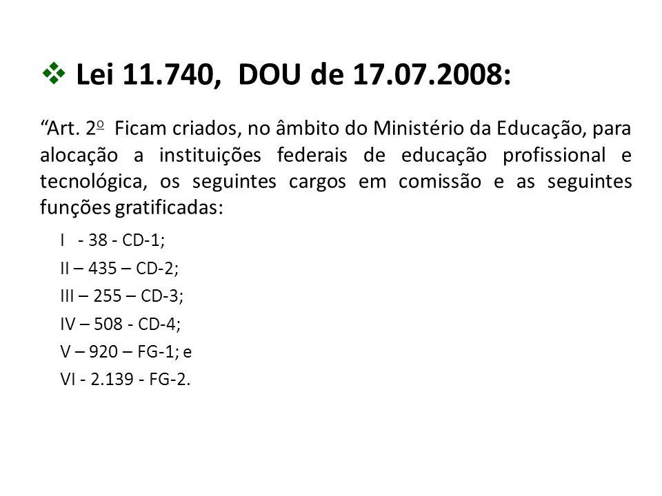 """ Lei 11.740, DOU de 17.07.2008: """"Art. 2 o Ficam criados, no âmbito do Ministério da Educação, para alocação a instituições federais de educação profi"""