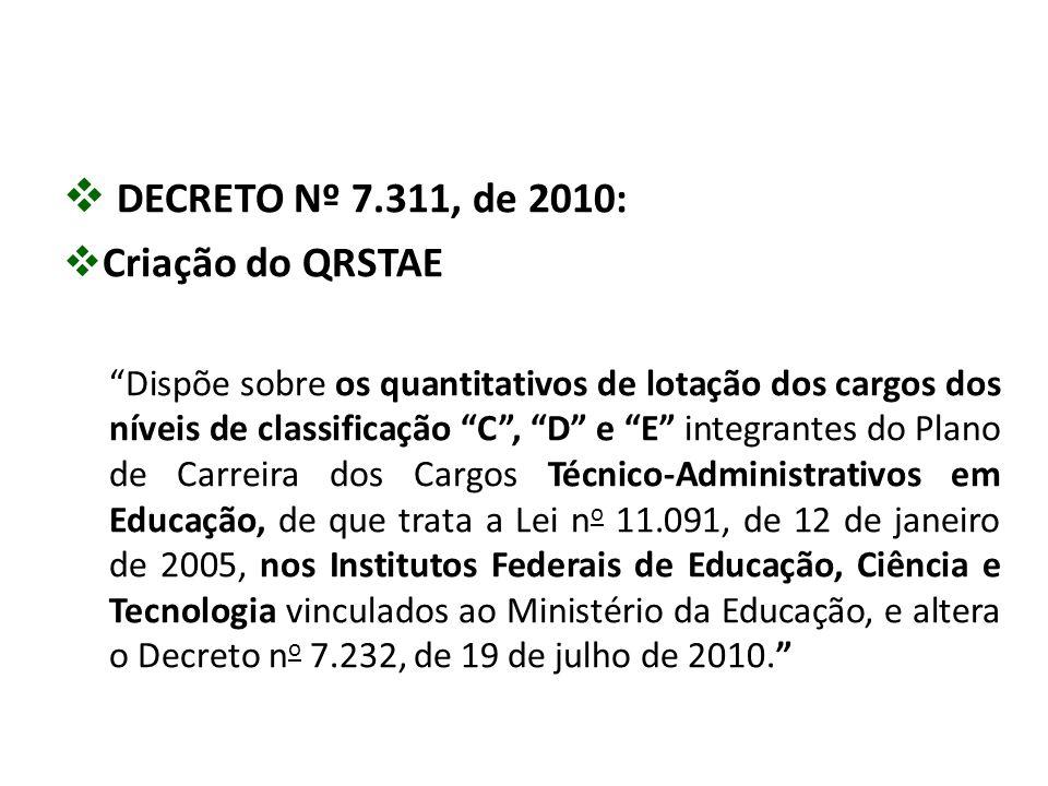 """ DECRETO Nº 7.311, de 2010:  Criação do QRSTAE """"Dispõe sobre os quantitativos de lotação dos cargos dos níveis de classificação """"C"""", """"D"""" e """"E"""" integ"""