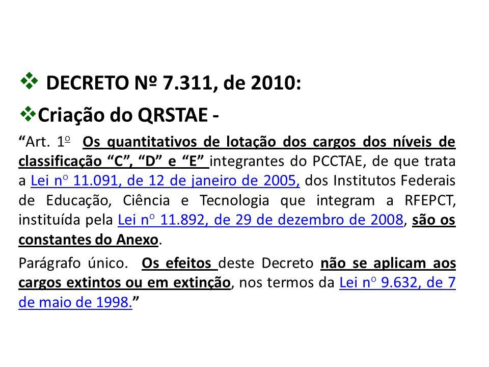 """ DECRETO Nº 7.311, de 2010:  Criação do QRSTAE - """"Art. 1 o Os quantitativos de lotação dos cargos dos níveis de classificação """"C"""", """"D"""" e """"E"""" integra"""
