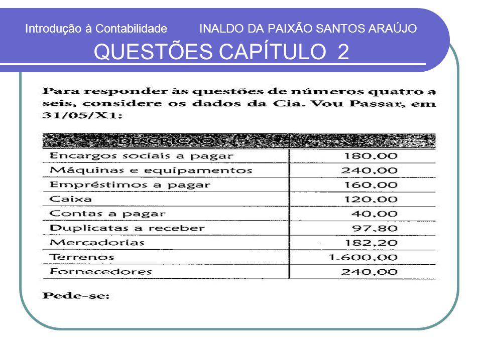 Introdução à Contabilidade INALDO DA PAIXÃO SANTOS ARAÚJO QUESTÕES CAPÍTULO 2