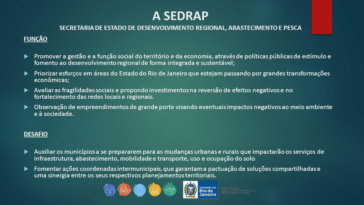 A SEDRAP SECRETARIA DE ESTADO DE DESENVOLVIMENTO REGIONAL, ABASTECIMENTO E PESCA FUNÇÃO  Promover a gestão e a função social do território e da econo