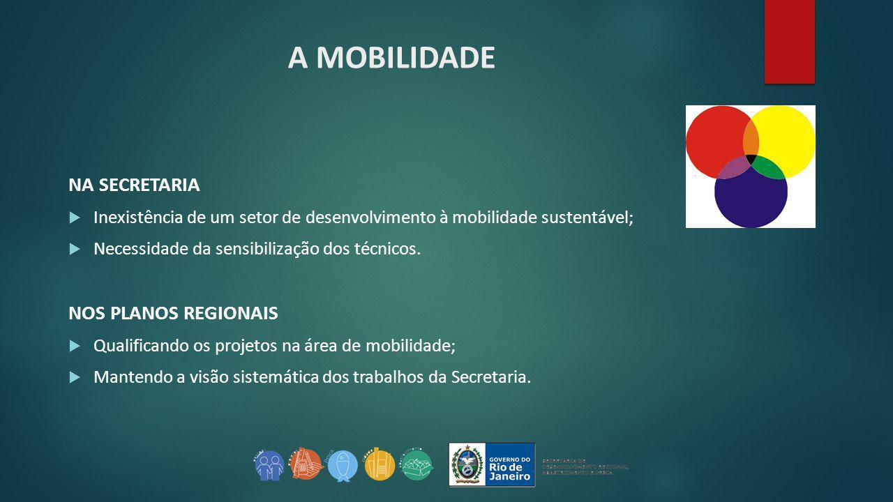 A MOBILIDADE NA SECRETARIA  Inexistência de um setor de desenvolvimento à mobilidade sustentável;  Necessidade da sensibilização dos técnicos. NOS P