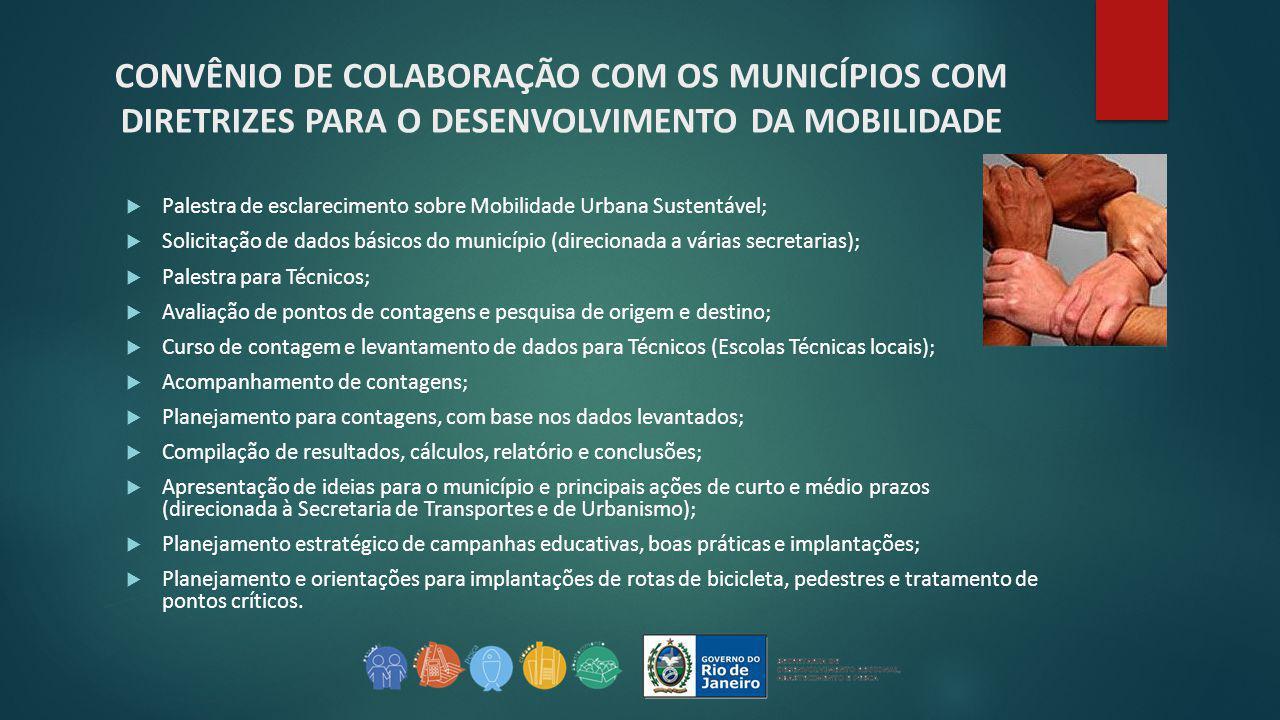 CONVÊNIO DE COLABORAÇÃO COM OS MUNICÍPIOS COM DIRETRIZES PARA O DESENVOLVIMENTO DA MOBILIDADE  Palestra de esclarecimento sobre Mobilidade Urbana Sus
