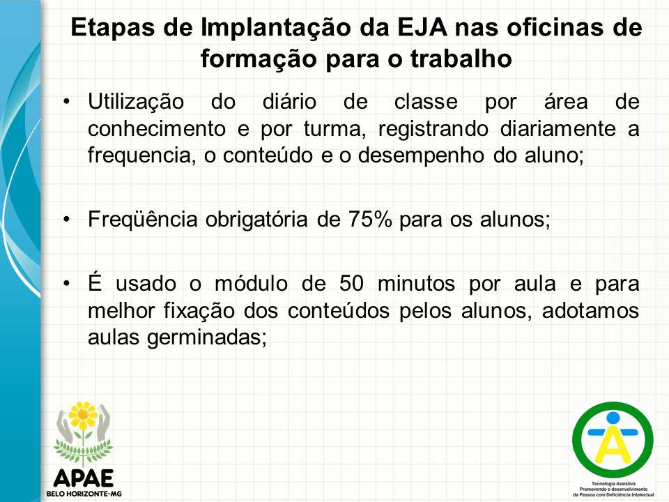 Etapas de Implantação da EJA nas oficinas de formação para o trabalho Utilização do diário de classe por área de conhecimento e por turma, registrando