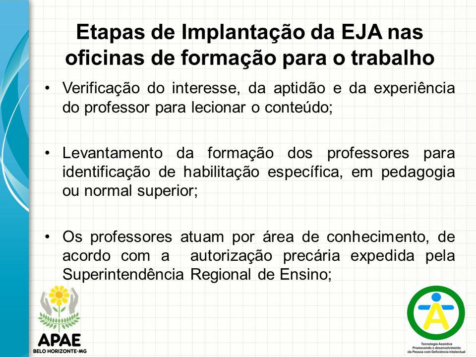 Etapas de Implantação da EJA nas oficinas de formação para o trabalho Verificação do interesse, da aptidão e da experiência do professor para lecionar