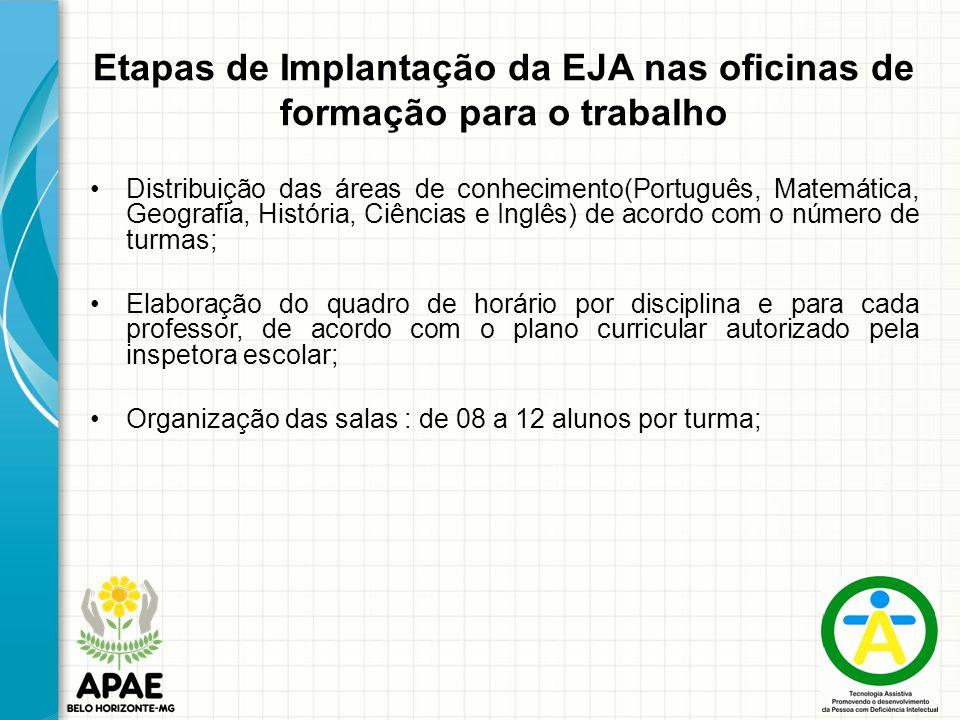 Etapas de Implantação da EJA nas oficinas de formação para o trabalho Distribuição das áreas de conhecimento(Português, Matemática, Geografia, Históri