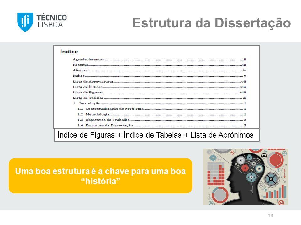 Estrutura da Dissertação Uma boa estrutura é a chave para uma boa história Índice de Figuras + Índice de Tabelas + Lista de Acrónimos 10