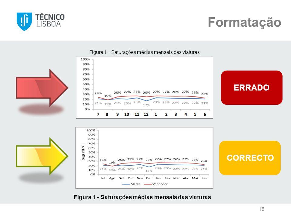 Formatação Figura 1 - Saturações médias mensais das viaturas CORRECTO ERRADO 16