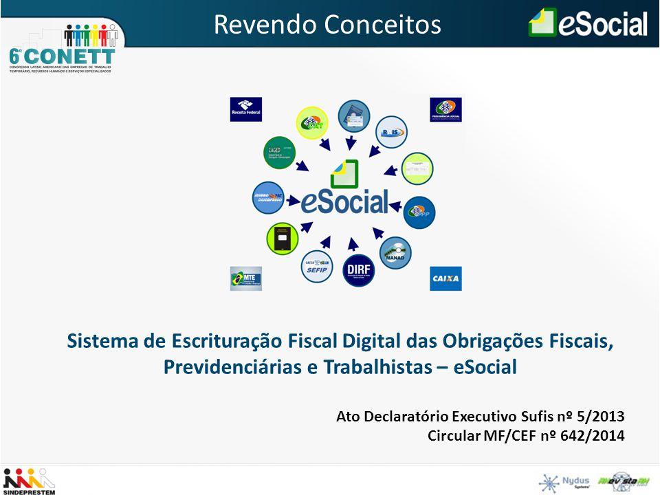 Revendo Conceitos Sistema de Escrituração Fiscal Digital das Obrigações Fiscais, Previdenciárias e Trabalhistas – eSocial Ato Declaratório Executivo S