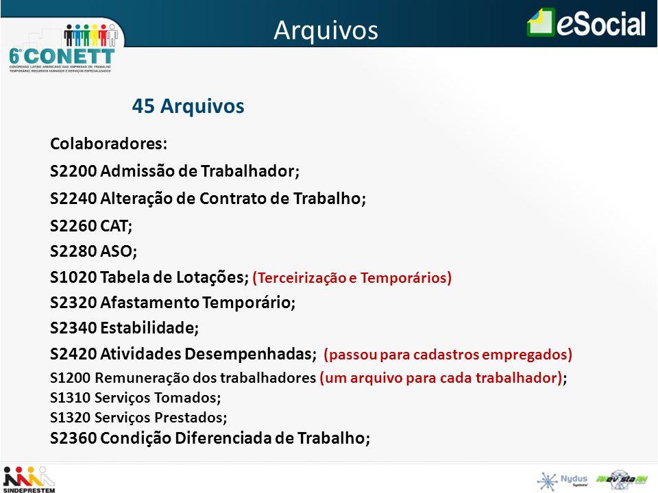 Arquivos 45 Arquivos Colaboradores: S2200 Admissão de Trabalhador; S2240 Alteração de Contrato de Trabalho; S2260 CAT; S2280 ASO; S1020 Tabela de Lota