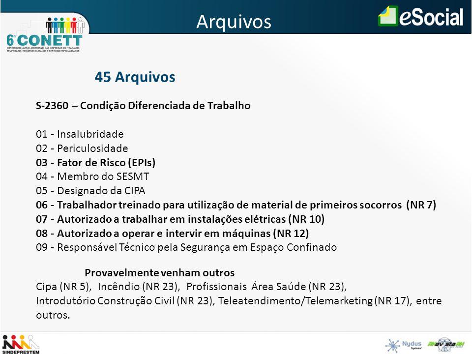 Arquivos 45 Arquivos S-2360 – Condição Diferenciada de Trabalho 01 - Insalubridade 02 - Periculosidade 03 - Fator de Risco (EPIs) 04 - Membro do SESMT