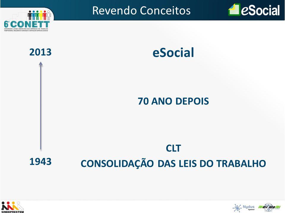 Revendo Conceitos eSocial 70 ANO DEPOIS CLT CONSOLIDAÇÃO DAS LEIS DO TRABALHO 2013 1943