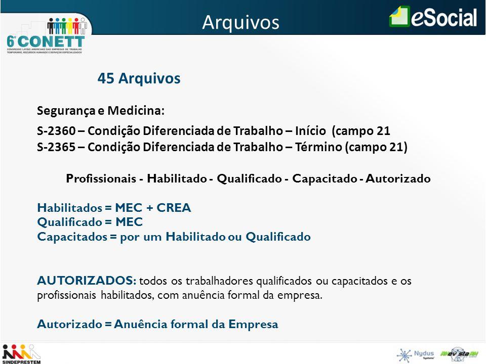 Arquivos 45 Arquivos Segurança e Medicina: S-2360 – Condição Diferenciada de Trabalho – Início (campo 21 S-2365 – Condição Diferenciada de Trabalho –