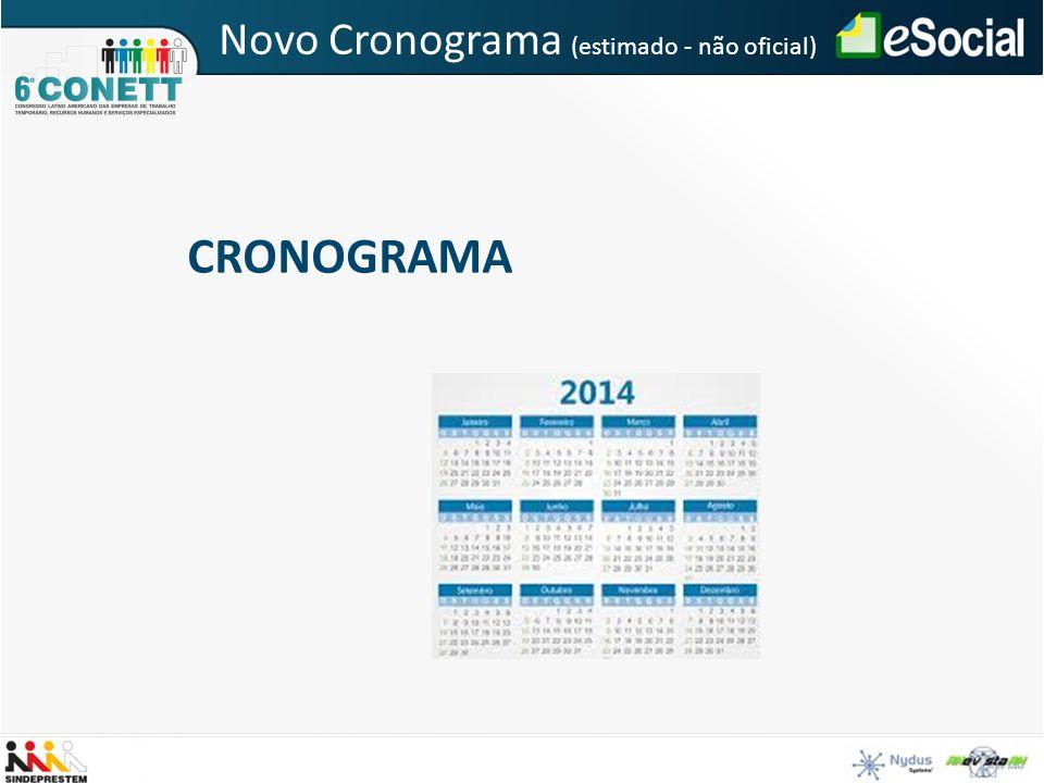 CRONOGRAMA Novo Cronograma (estimado - não oficial)