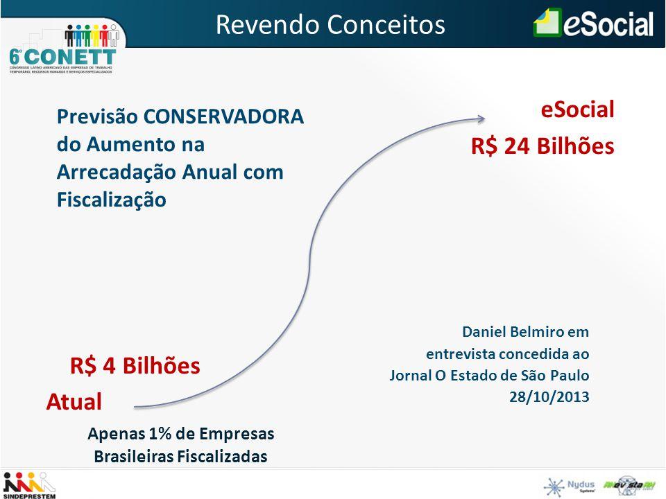 Revendo Conceitos eSocial R$ 24 Bilhões R$ 4 Bilhões Atual Previsão CONSERVADORA do Aumento na Arrecadação Anual com Fiscalização Daniel Belmiro em en