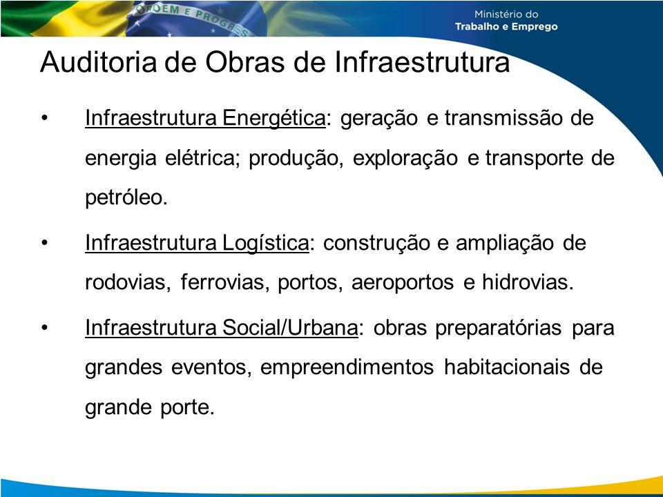Auditoria de Obras de Infraestrutura Infraestrutura Energética: geração e transmissão de energia elétrica; produção, exploração e transporte de petról