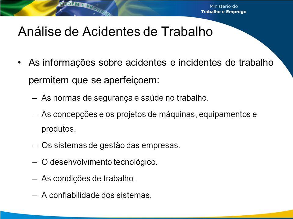 Análise de Acidentes de Trabalho As informações sobre acidentes e incidentes de trabalho permitem que se aperfeiçoem: –As normas de segurança e saúde