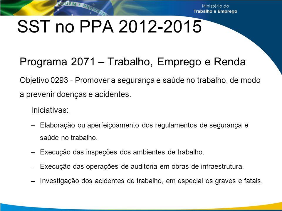 Grupo Móvel de Auditoria em Infraestrutura (GMAI) AnoEquipesOperações 201015 2011110 2012344 2013455