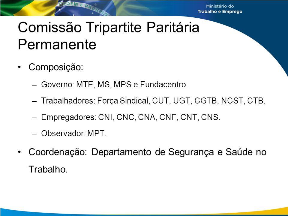 Comissão Tripartite Paritária Permanente Composição: –Governo: MTE, MS, MPS e Fundacentro. –Trabalhadores: Força Sindical, CUT, UGT, CGTB, NCST, CTB.