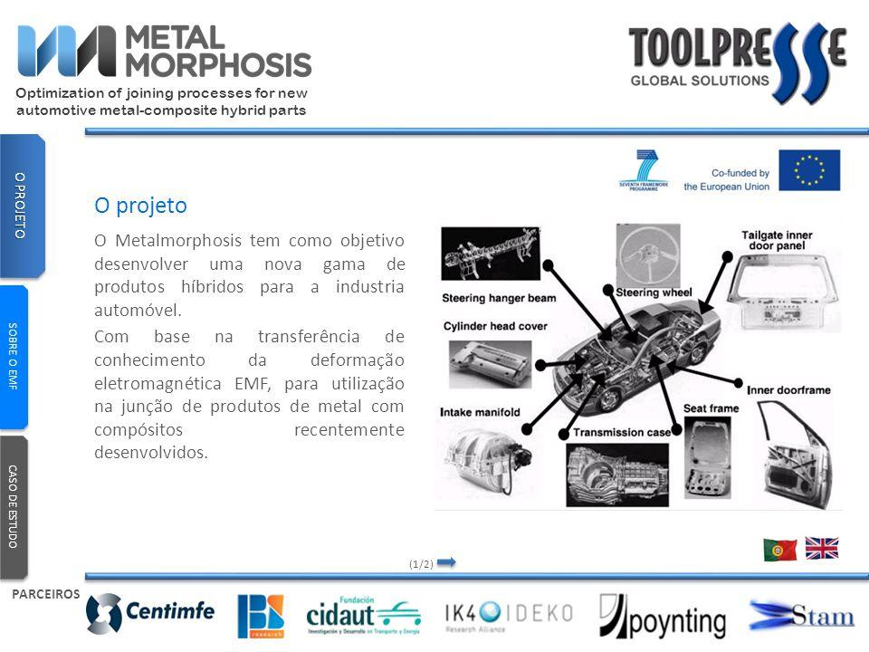 O Metalmorphosis tem como objetivo desenvolver uma nova gama de produtos híbridos para a industria automóvel. Com base na transferência de conheciment