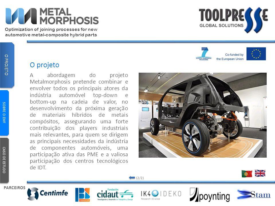 A abordagem do projeto Metalmorphosis pretende combinar e envolver todos os principais atores da indústria automóvel top-down e bottom-up na cadeia de