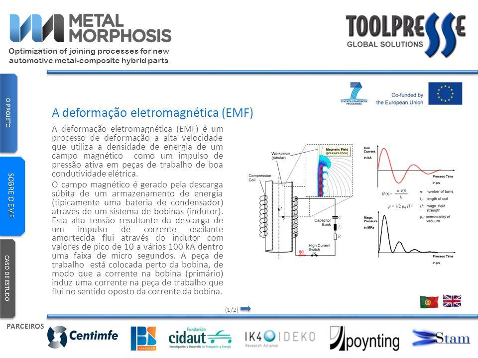 A deformação eletromagnética (EMF) é um processo de deformação a alta velocidade que utiliza a densidade de energia de um campo magnético como um impu