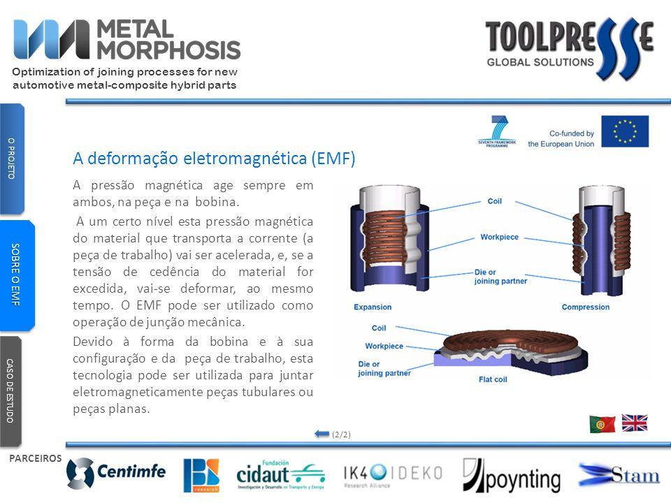 A Toolpresse tem interesse em desenvolver um novo processo de fabricação de pedais de travão que combine os materiais compósitos e metal unidos por EMF, de modo a proporcionar uma alternativa consistente ao atual estado do conhecimentos na realização destes componentes.