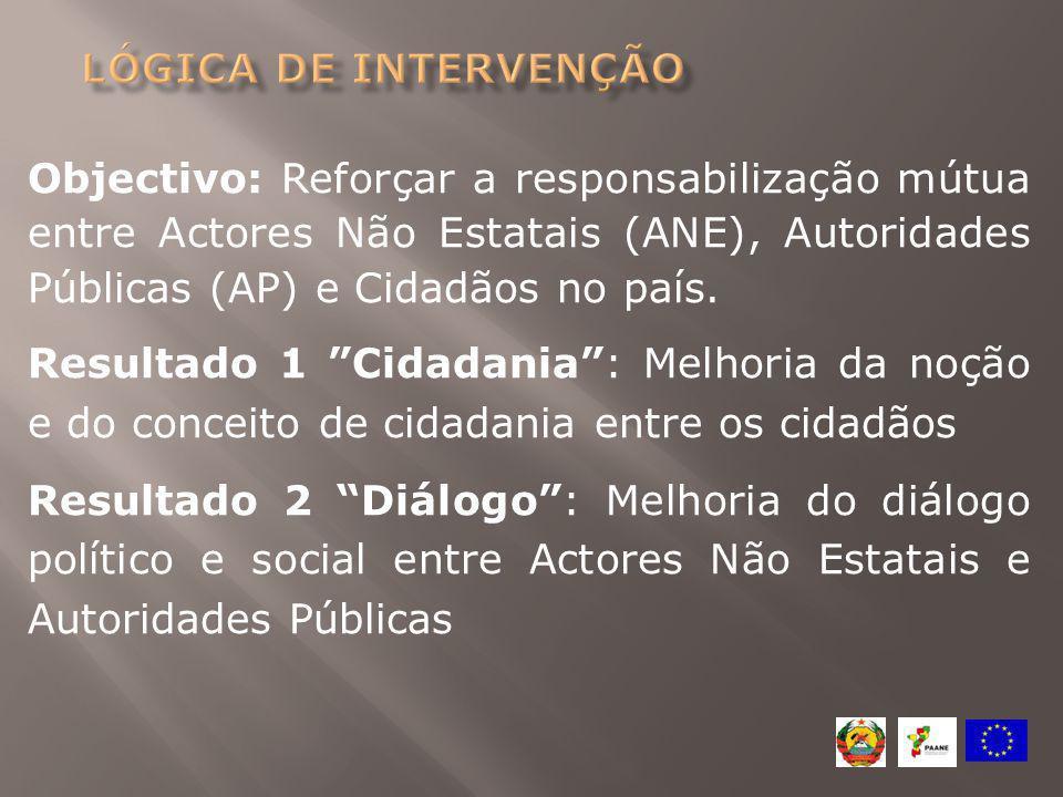 """Objectivo: Reforçar a responsabilização mútua entre Actores Não Estatais (ANE), Autoridades Públicas (AP) e Cidadãos no país. Resultado 1 """"Cidadania"""":"""
