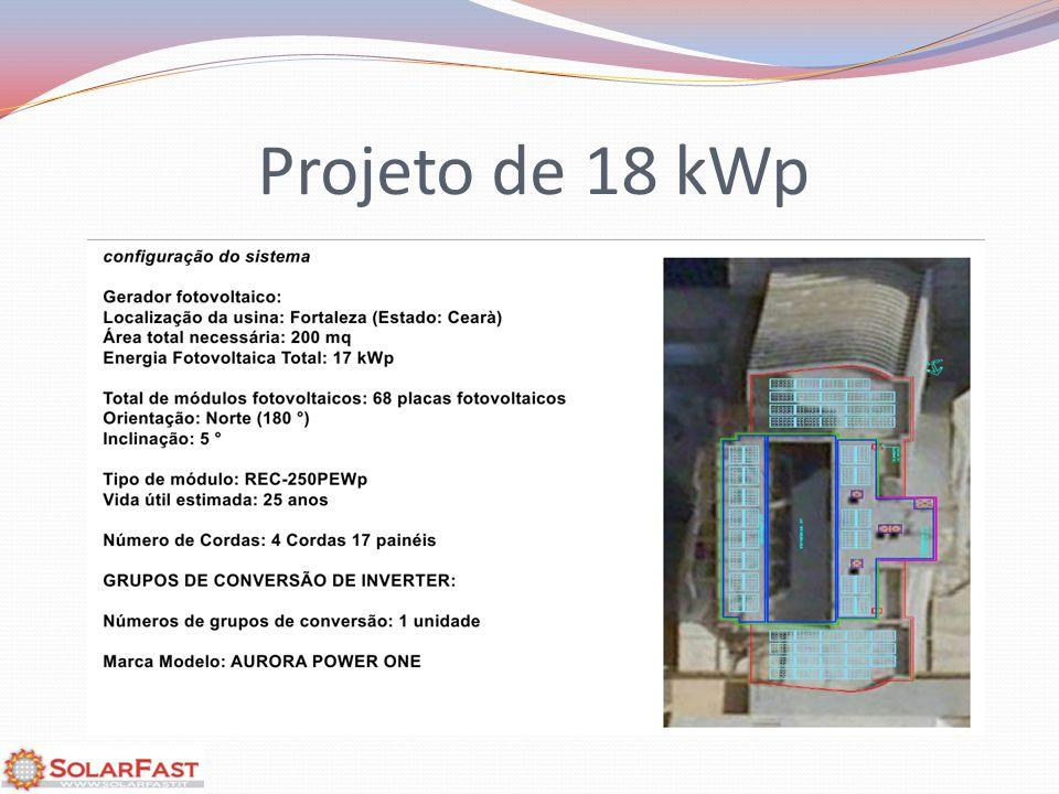 Projeto de 18 kWp