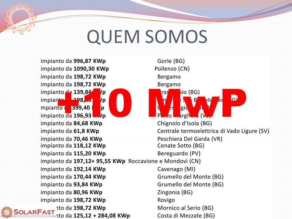 QUEM SOMOS +10 MwP