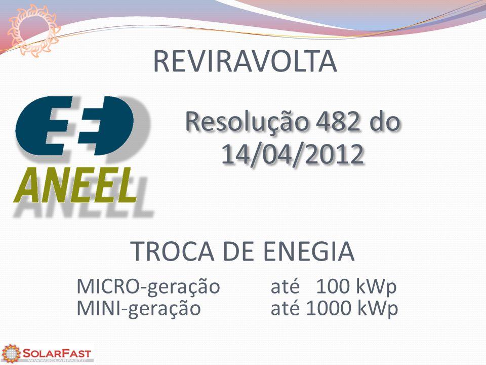 REVIRAVOLTA Resolução 482 do 14/04/2012 MICRO-geração até 100 kWp MINI-geraçãoaté 1000 kWp TROCA DE ENEGIA