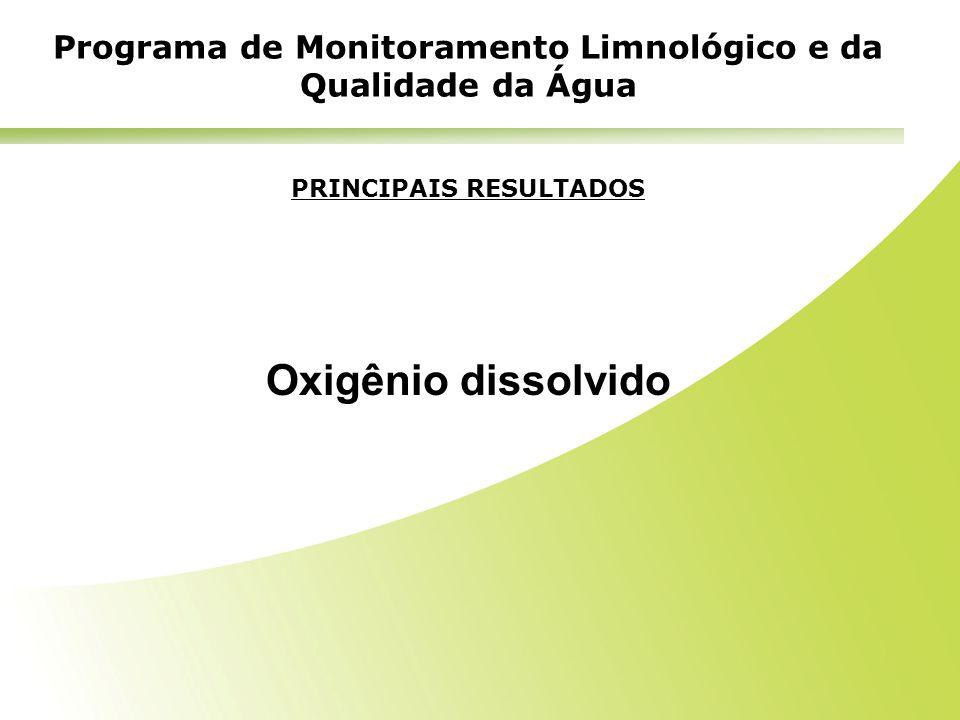 PRINCIPAIS RESULTADOS Oxigênio dissolvido Programa de Monitoramento Limnológico e da Qualidade da Água