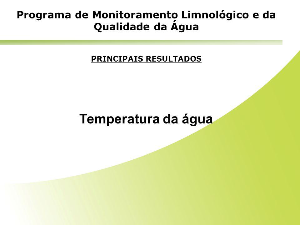 PRINCIPAIS RESULTADOS Temperatura da água Programa de Monitoramento Limnológico e da Qualidade da Água