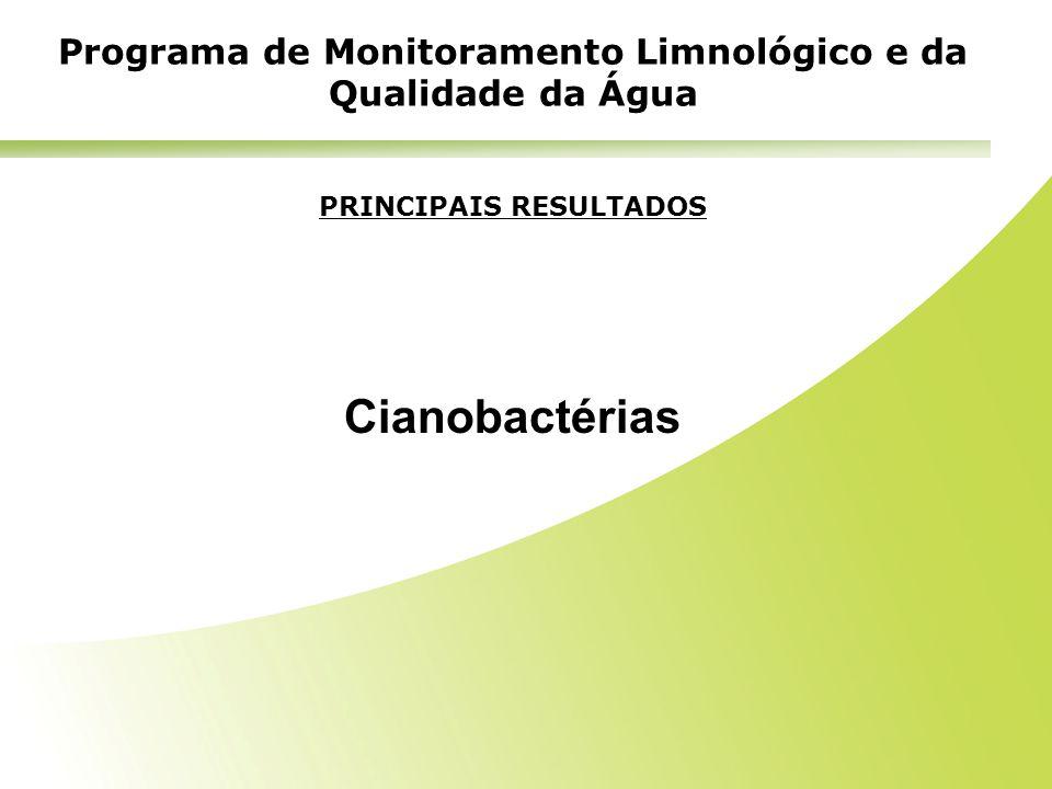PRINCIPAIS RESULTADOS Cianobactérias Programa de Monitoramento Limnológico e da Qualidade da Água