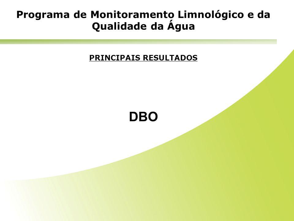 PRINCIPAIS RESULTADOS DBO Programa de Monitoramento Limnológico e da Qualidade da Água