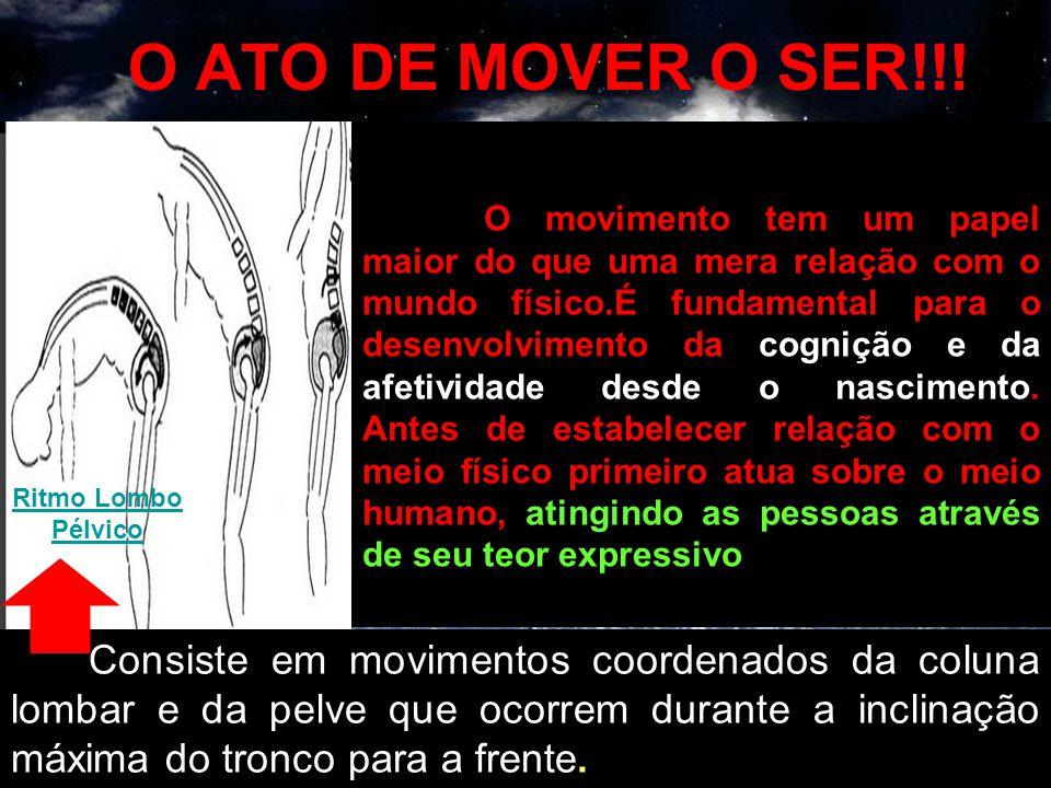 O ATO DE MOVER O SER!!! Ritmo Lombo Pélvico Consiste em movimentos coordenados da coluna lombar e da pelve que ocorrem durante a inclinação máxima do