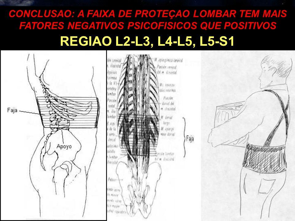 REGIAO L2-L3, L4-L5, L5-S1 CONCLUSAO: A FAIXA DE PROTEÇAO LOMBAR TEM MAIS FATORES NEGATIVOS PSICOFISICOS QUE POSITIVOS