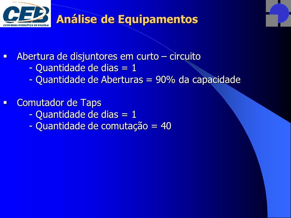 Análise de Equipamentos  Abertura de disjuntores em curto – circuito - Quantidade de dias = 1 - Quantidade de Aberturas = 90% da capacidade  Comutador de Taps - Quantidade de dias = 1 - Quantidade de comutação = 40