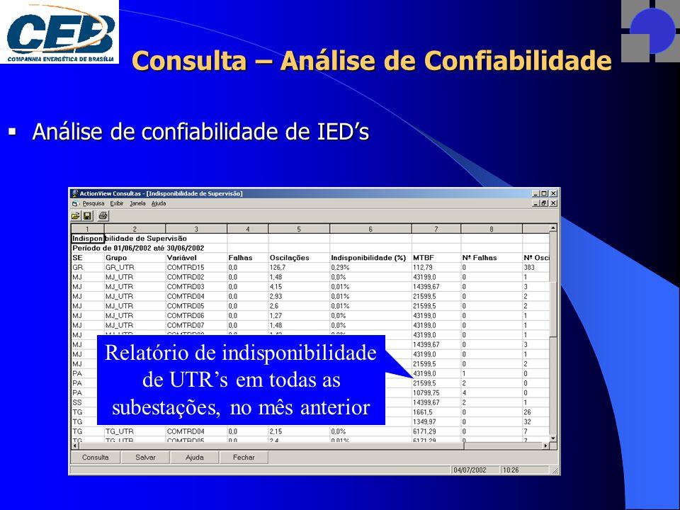 Consulta – Análise de Confiabilidade  Análise de confiabilidade de IED's Relatório de indisponibilidade de UTR's em todas as subestações, no mês anterior