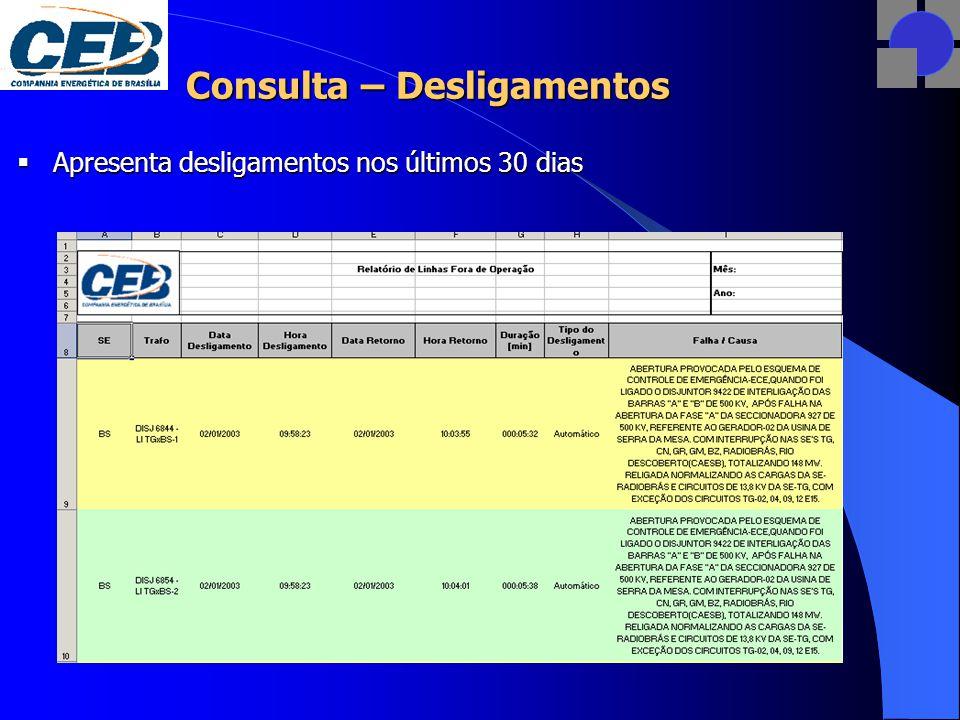 Consulta – Desligamentos  Apresenta desligamentos nos últimos 30 dias