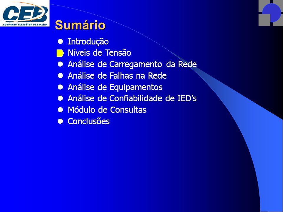Consulta – Carga Máxima das SE's  Informa o máximo em dia normal, sábado e domingo